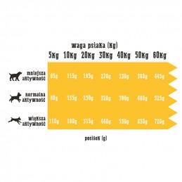Wiejska Zagroda INDYK Z JAGNIĘCINĄ 2 kg