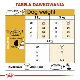 Royal Canin Breed Maltese Adult - Karma Sucha dla Psów Dorosłych Maltańczyk 1,5kg