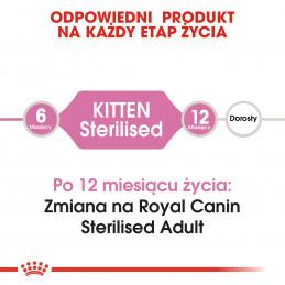 Royal Canin Instictive Kitten Sterilised- Karma Sucha dla Kociąt Sterylizowanych od 6 do 12 Miesiąca Życia 2kg