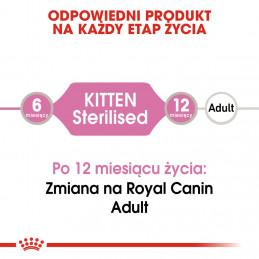 Royal Canin Instictive Kitten Sterilised- Karma Mokra w Sosie dla Kociąt Sterylizowanych do 12 Miesiąca Życia 85g