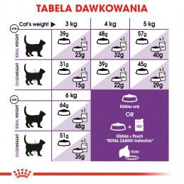 Royal Canin Sensible 33 Adult - Karma Sucha dla Kotów Dorosłych o Wrażliwym Przewodzie Pokarmowym 2kg