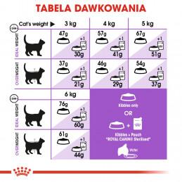 Royal Canin Sterilised 37 Adult - Karma Sucha dla Kotów Sterylizowanych 4kg
