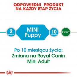 Royal Canin Mini Puppy - Karma Sucha dla Szczeniąt, Rasy Małe 2kg