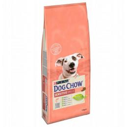 PURINA Dog Chow Karma...