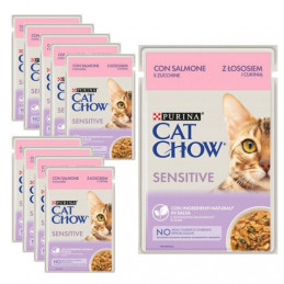 PURINA CAT CHOW Sensitive...